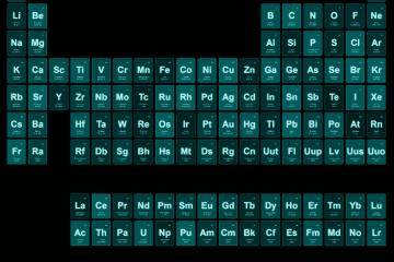 3D化学元素周期表动画特效源码