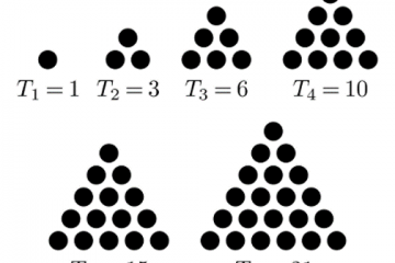 如何从直观上理解两元素子集的数量?