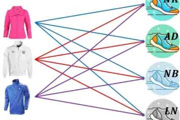 组合计数原理入门,加法原理与乘法原理