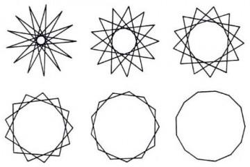 用组合计数原理证明威尔逊定理