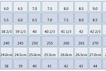 鞋子260是多少码?鞋号对照表和尺码测量方法