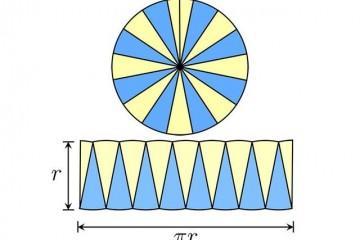 圆的面积怎么算?圆的面积公式计算方法