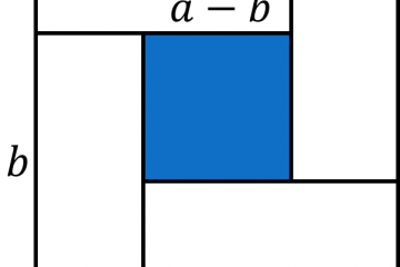 经典几何图形解释一个常见数学口诀